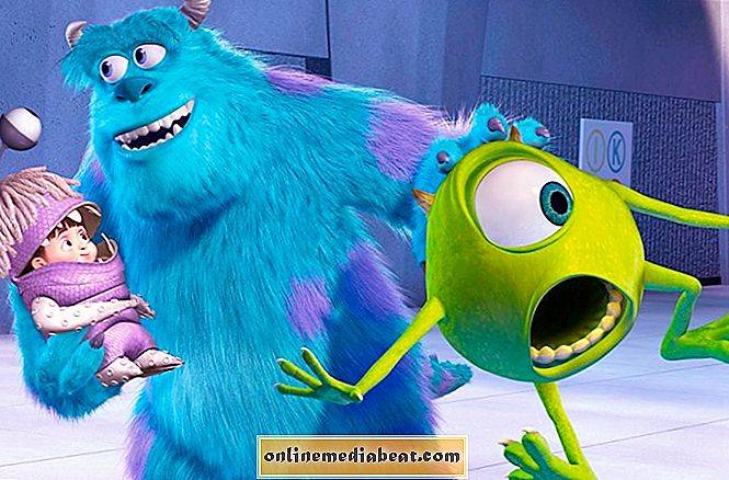 Monsters Inc. sērija, kas ierodas Disney Plus